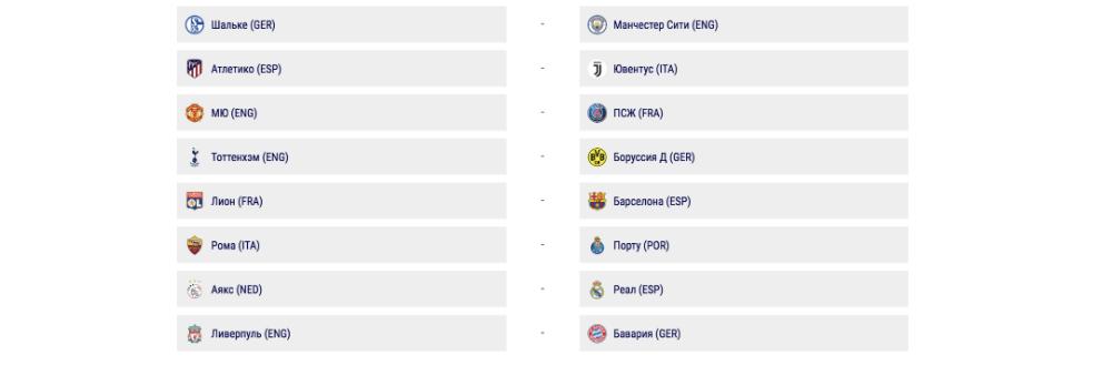 результаты жеребьёвки Лиги Чемпионов
